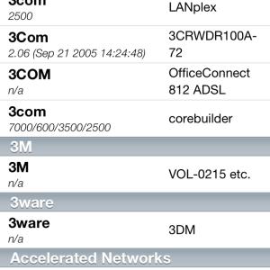 DigiFun Studios | WiFi & Router Password Finder